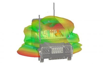 Vehicle Resilience Antenna Simulation