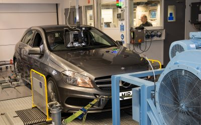 Test Services Test Facilities Vehicle Exhaust Emissions Laboratory